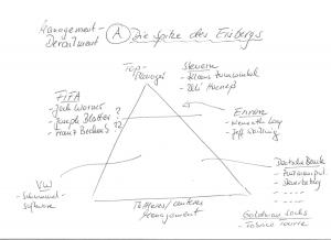 Abb.1: Derailment – Aktuelle Beispiele